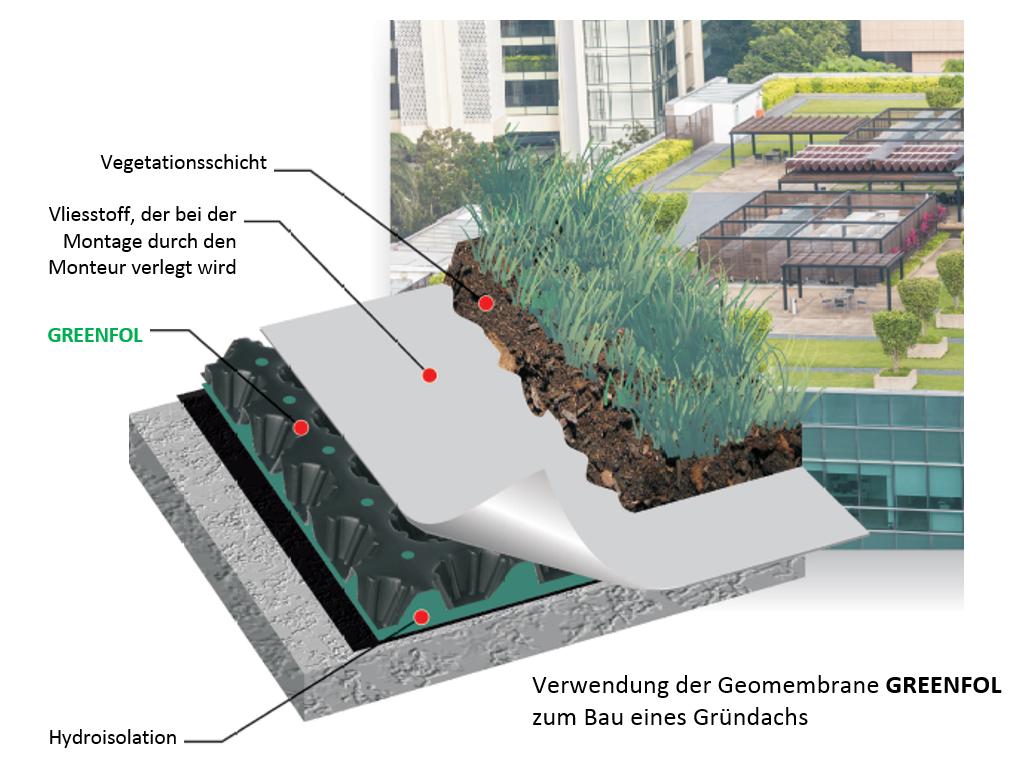 Greenfol - die Verwendung von Geomembranen